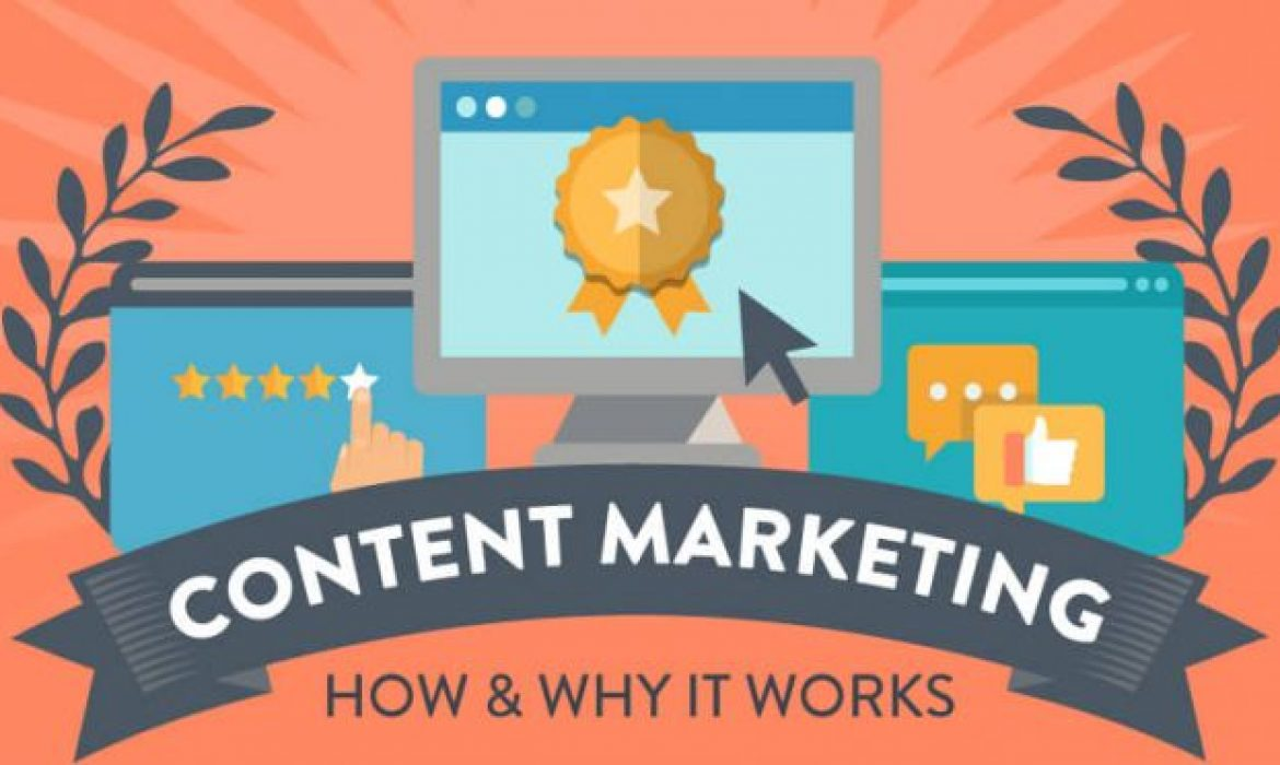 How Content Marketing Can Help You Get More Customers
